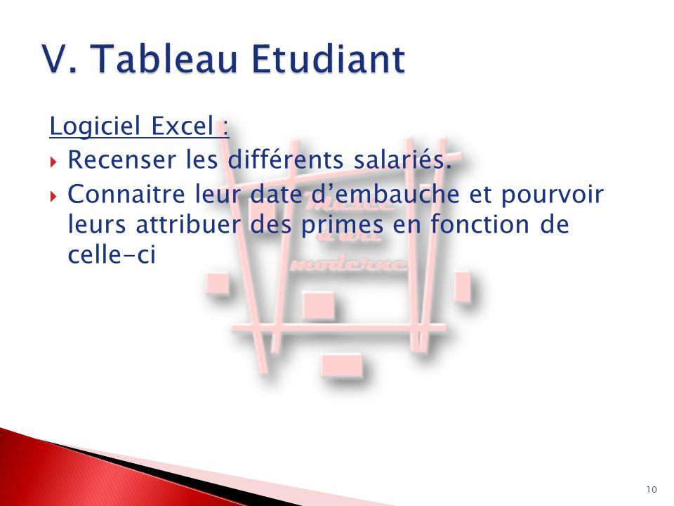 V. Tableau Etudiant Logiciel Excel : Recenser les différents salariés.