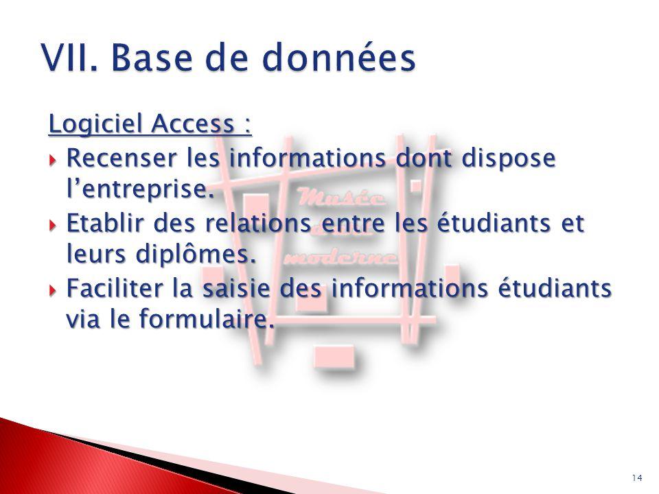 VII. Base de données Logiciel Access :