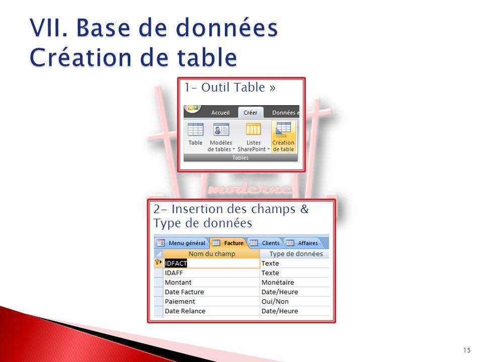 VII. Base de données Création de table