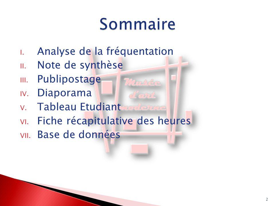 Sommaire Analyse de la fréquentation Note de synthèse Publipostage