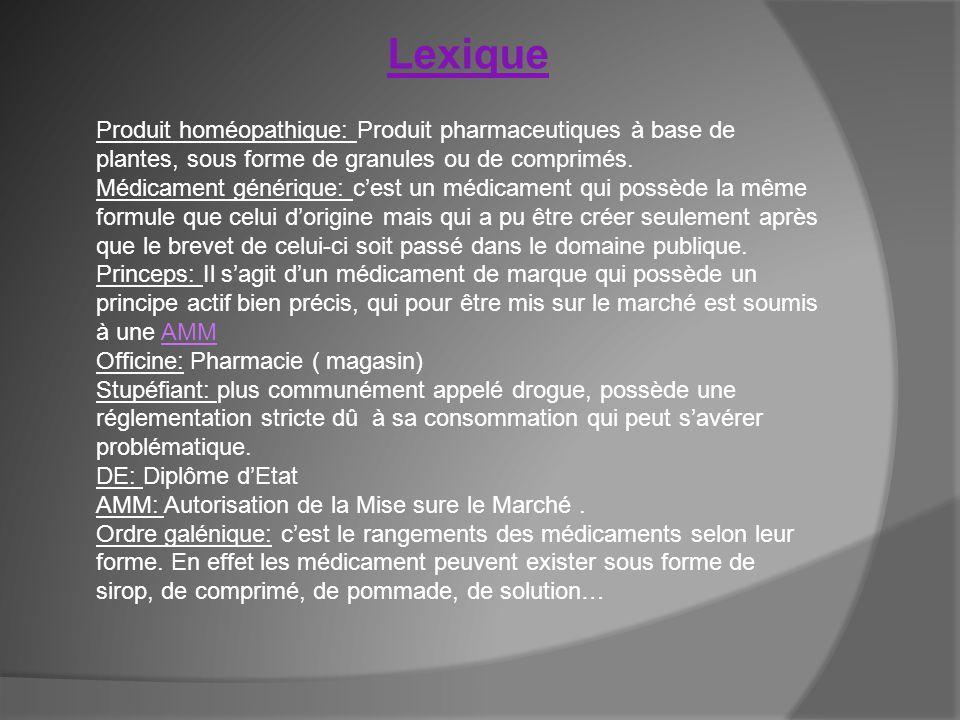 Lexique Produit homéopathique: Produit pharmaceutiques à base de plantes, sous forme de granules ou de comprimés.