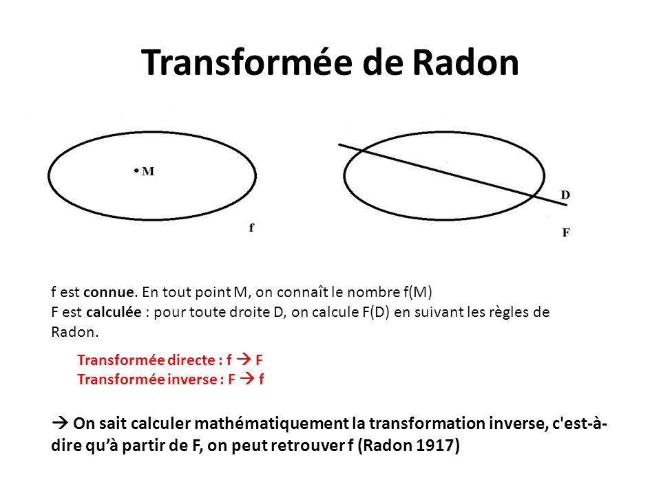 Transformée de Radon f est connue. En tout point M, on connaît le nombre f(M)