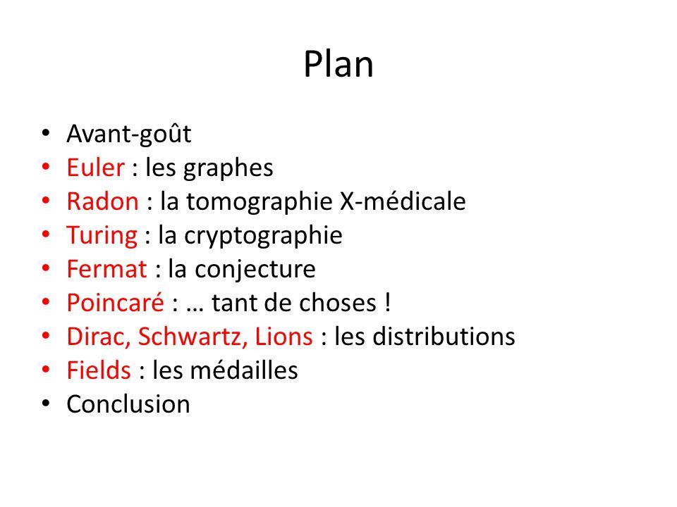Plan Avant-goût Euler : les graphes Radon : la tomographie X-médicale