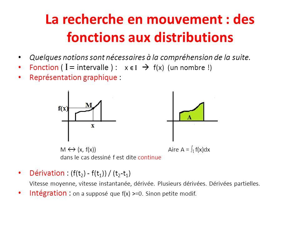 La recherche en mouvement : des fonctions aux distributions