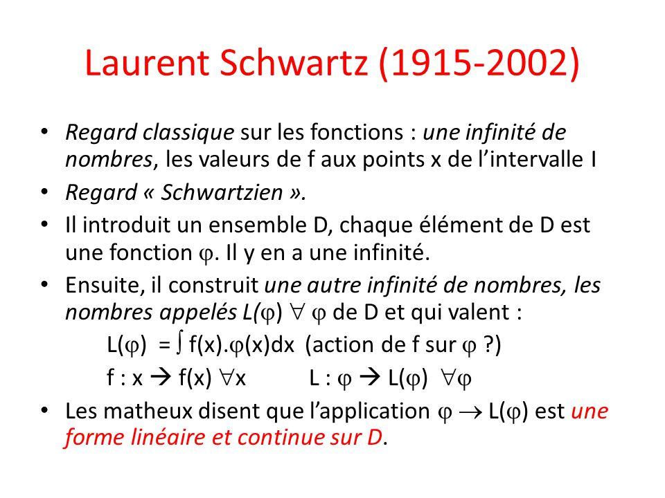 Laurent Schwartz (1915-2002) Regard classique sur les fonctions : une infinité de nombres, les valeurs de f aux points x de l'intervalle I.