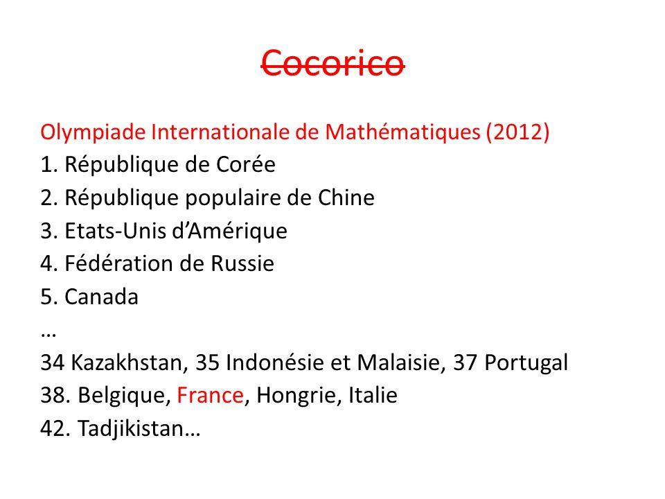 Cocorico 1. République de Corée 2. République populaire de Chine
