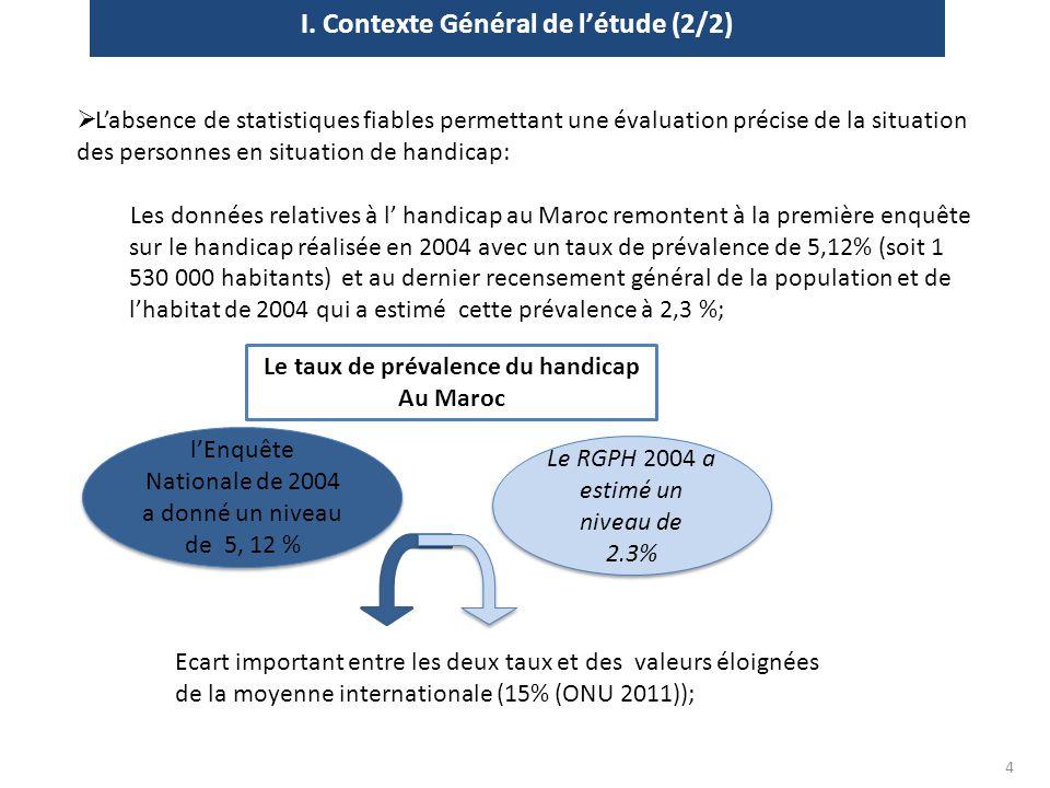 I. Contexte Général de l'étude (2/2)