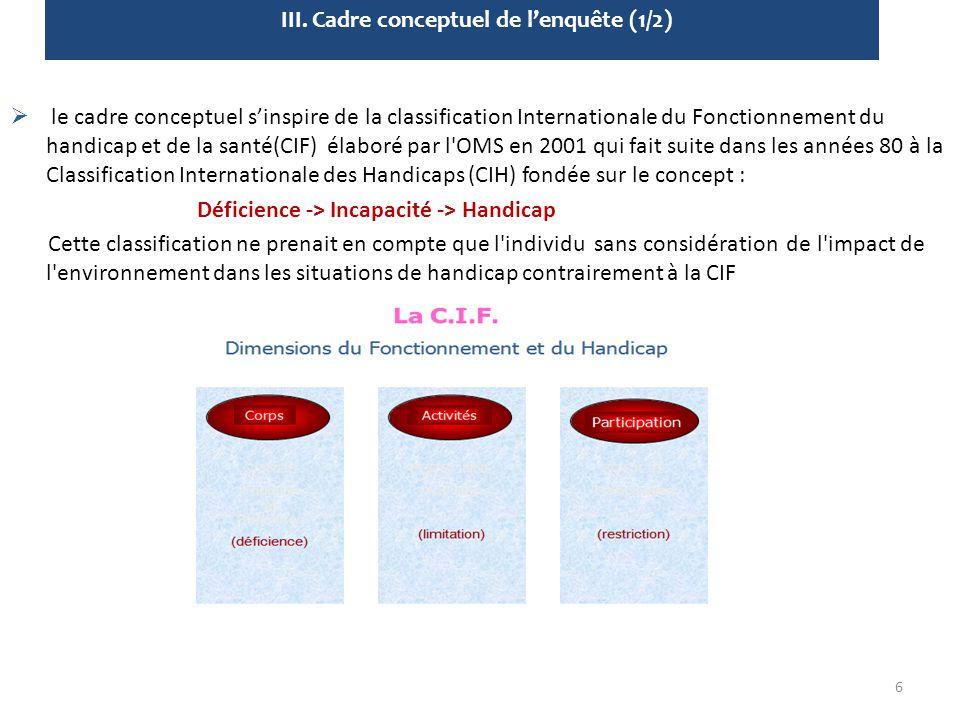 III. Cadre conceptuel de l'enquête (1/2)