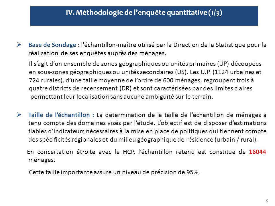 IV. Méthodologie de l'enquête quantitative (1/3)