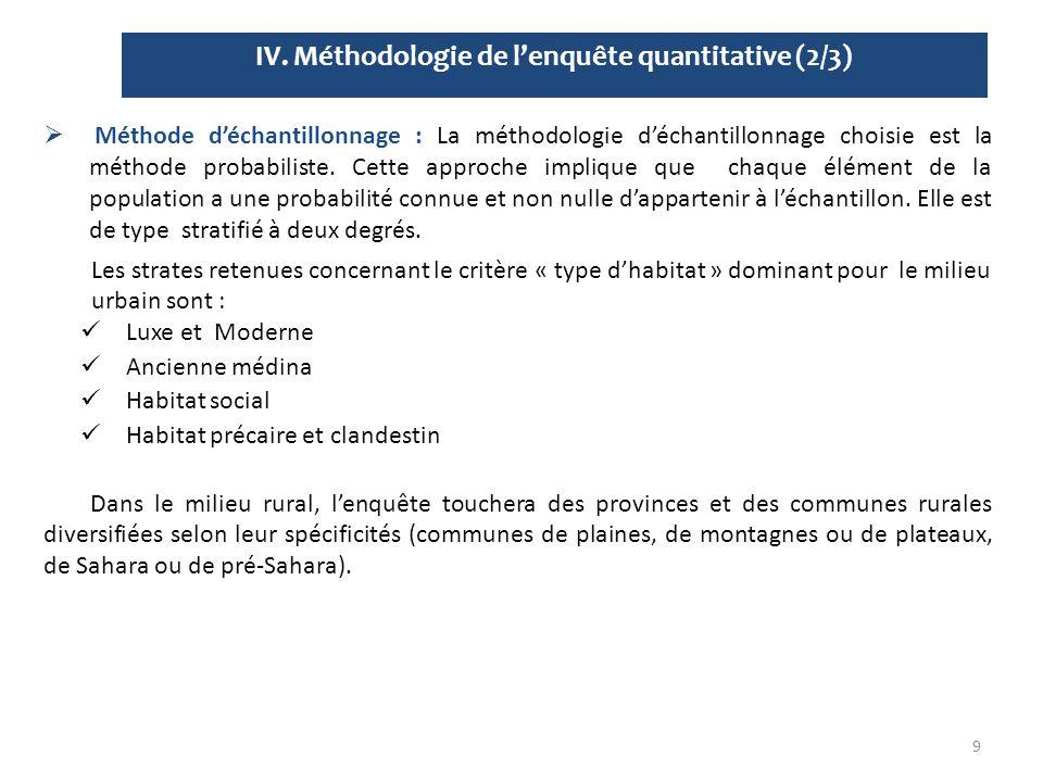 IV. Méthodologie de l'enquête quantitative (2/3)