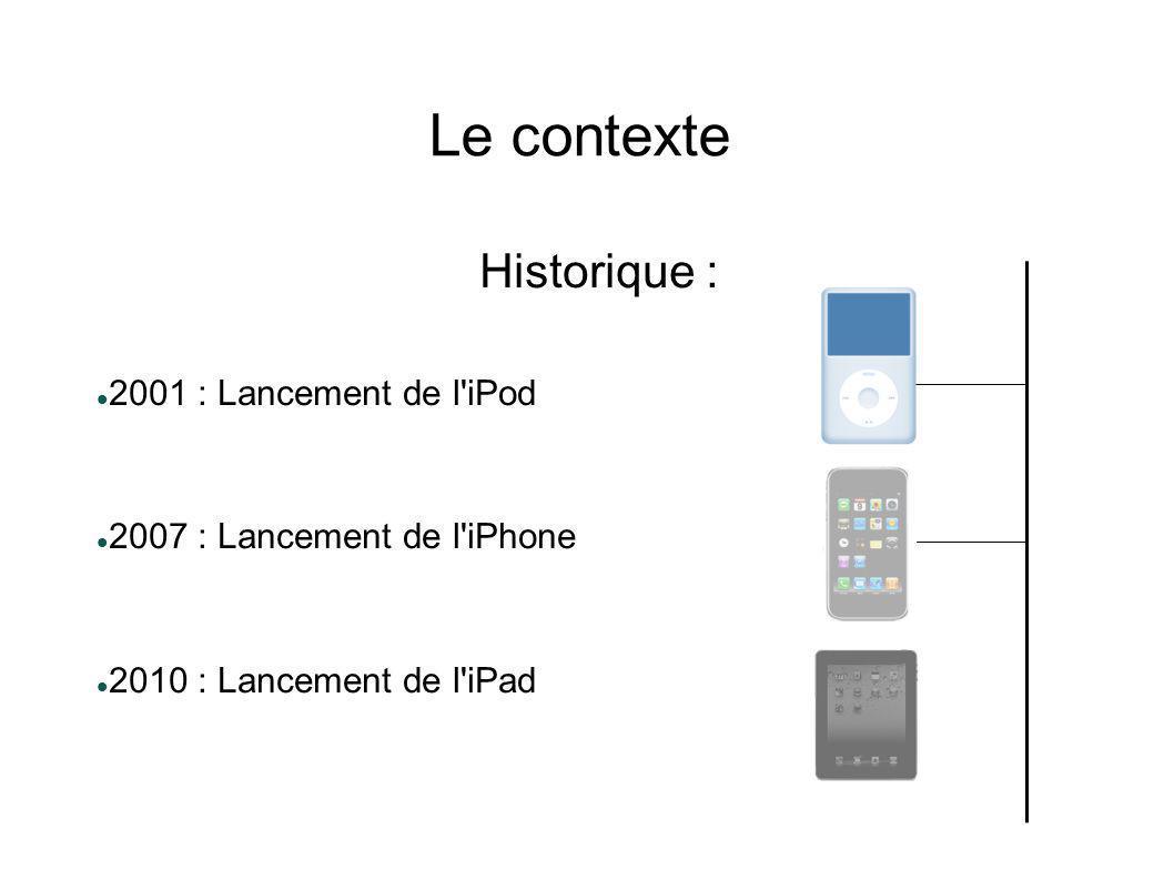 Le contexte Historique : 2001 : Lancement de l iPod
