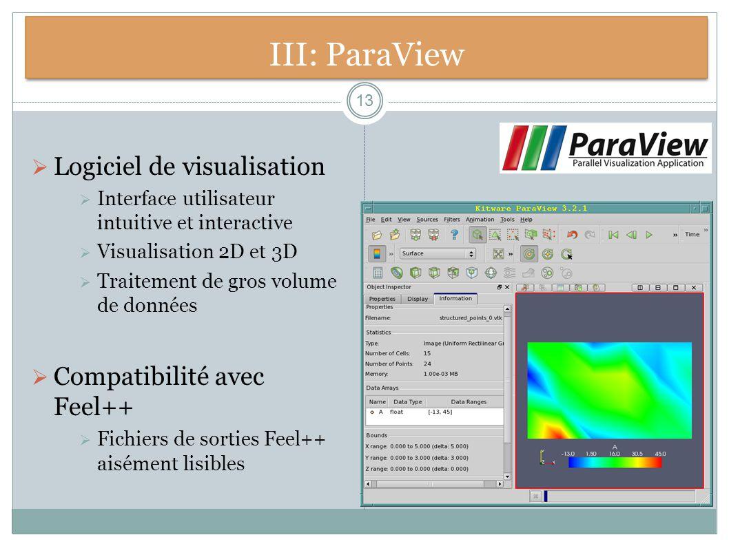 III: ParaView Logiciel de visualisation Compatibilité avec Feel++