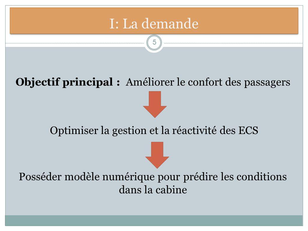 I: La demande Objectif principal : Améliorer le confort des passagers