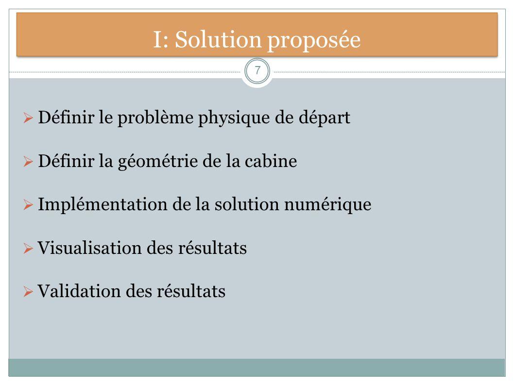 I: Solution proposée Définir le problème physique de départ