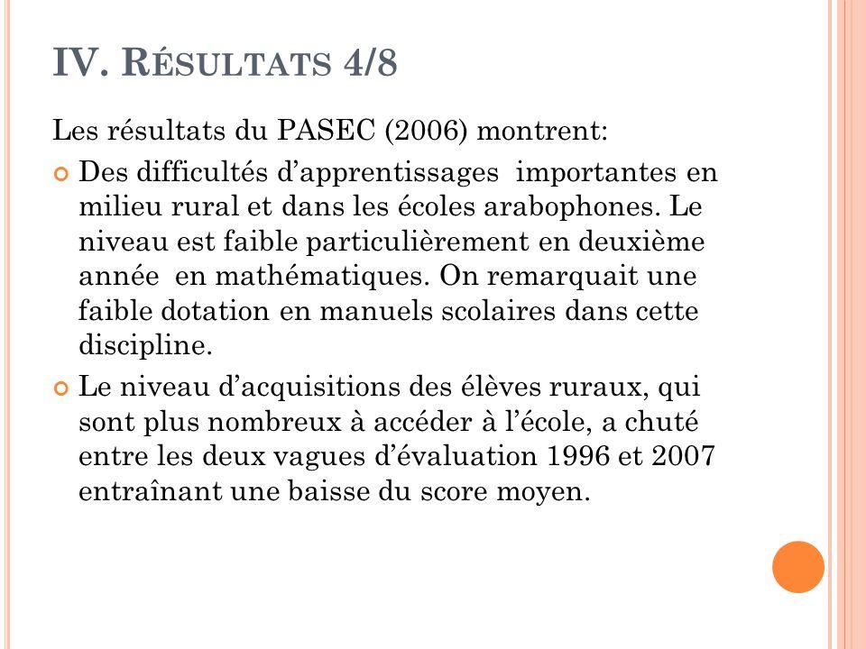 IV. Résultats 4/8 Les résultats du PASEC (2006) montrent: