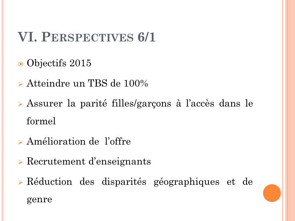 VI. Perspectives 6/1 Objectifs 2015 Atteindre un TBS de 100%