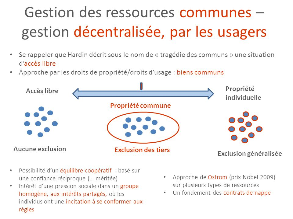 Gestion des ressources communes – gestion décentralisée, par les usagers