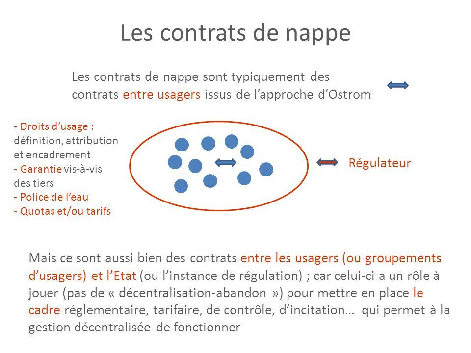 Les contrats de nappe Les contrats de nappe sont typiquement des contrats entre usagers issus de l'approche d'Ostrom.