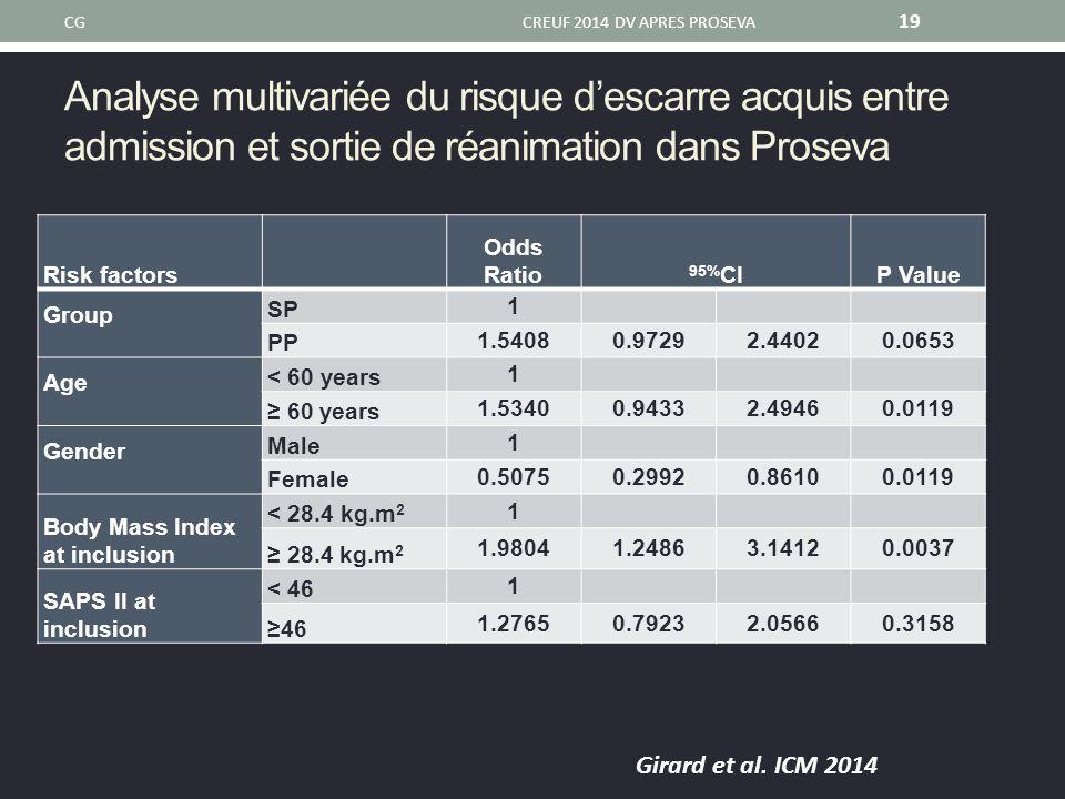 CG CREUF 2014 DV APRES PROSEVA. Analyse multivariée du risque d'escarre acquis entre admission et sortie de réanimation dans Proseva.