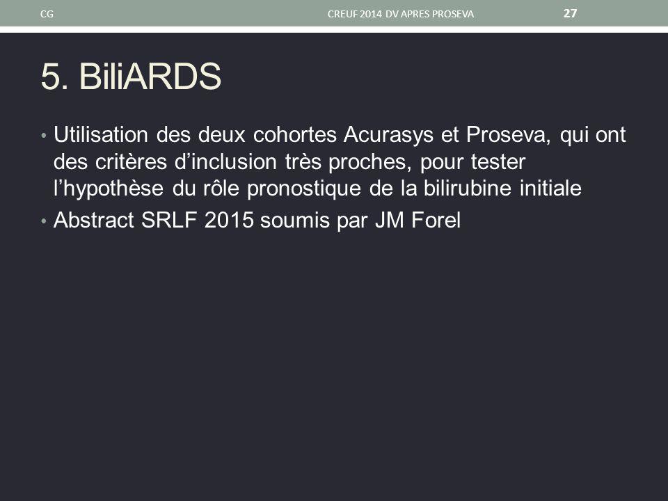 CG CREUF 2014 DV APRES PROSEVA. 5. BiliARDS.