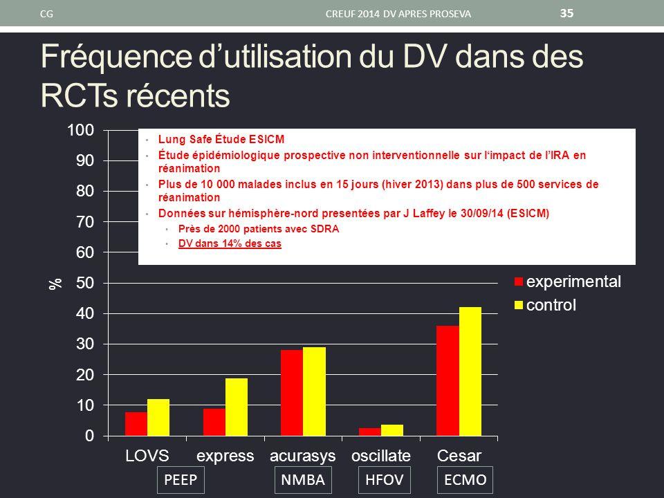 Fréquence d'utilisation du DV dans des RCTs récents