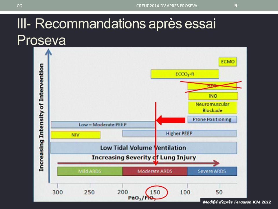 III- Recommandations après essai Proseva