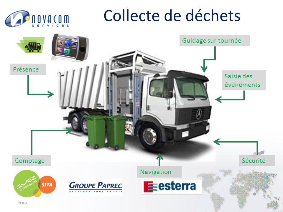 Collecte de déchets Guidage sur tournée Présence Saisie des évènements