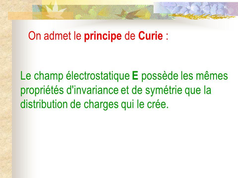 On admet le principe de Curie :
