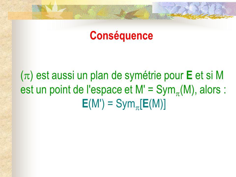 Conséquence () est aussi un plan de symétrie pour E et si M est un point de l espace et M = Sym(M), alors :