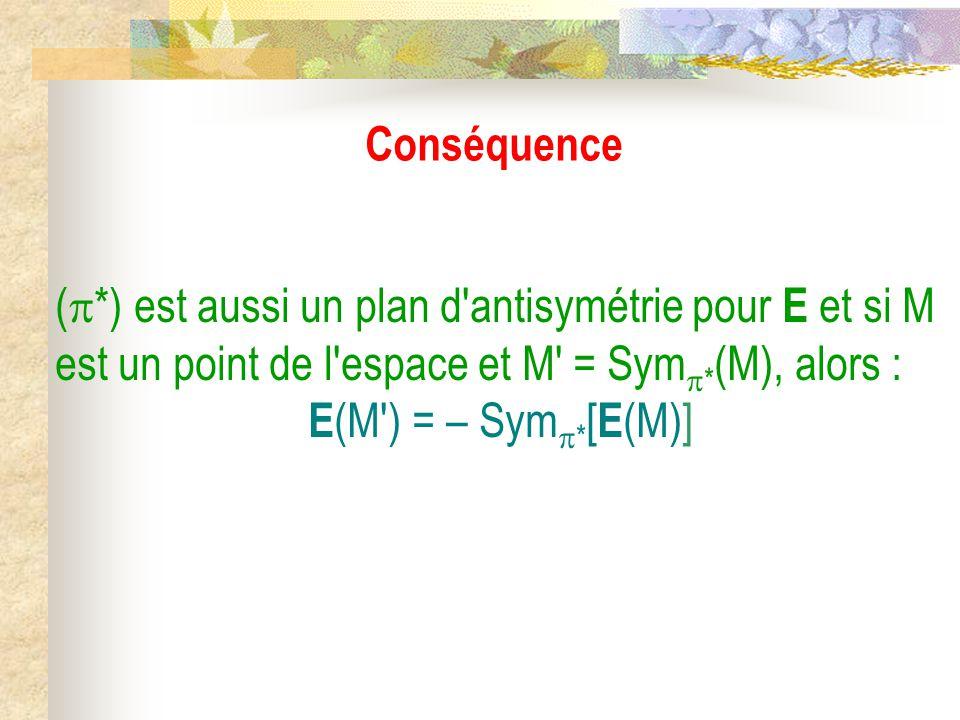 Conséquence (*) est aussi un plan d antisymétrie pour E et si M est un point de l espace et M = Sym*(M), alors :