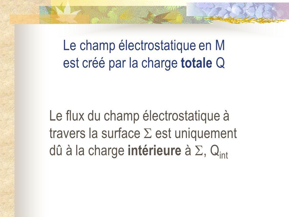 Le champ électrostatique en M est créé par la charge totale Q