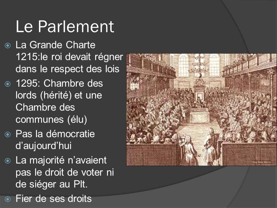 Le Parlement La Grande Charte 1215:le roi devait régner dans le respect des lois. 1295: Chambre des lords (hérité) et une Chambre des communes (élu)