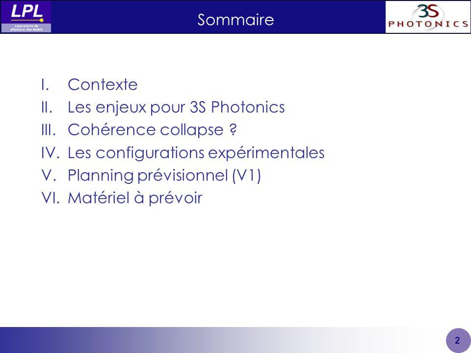 Sommaire Contexte. Les enjeux pour 3S Photonics. Cohérence collapse Les configurations expérimentales.