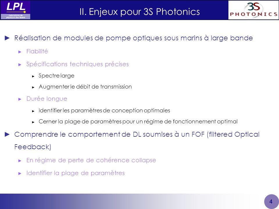 II. Enjeux pour 3S Photonics