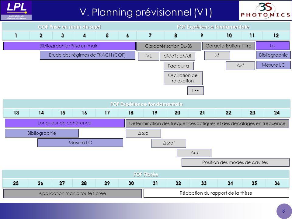 V. Planning prévisionnel (V1)