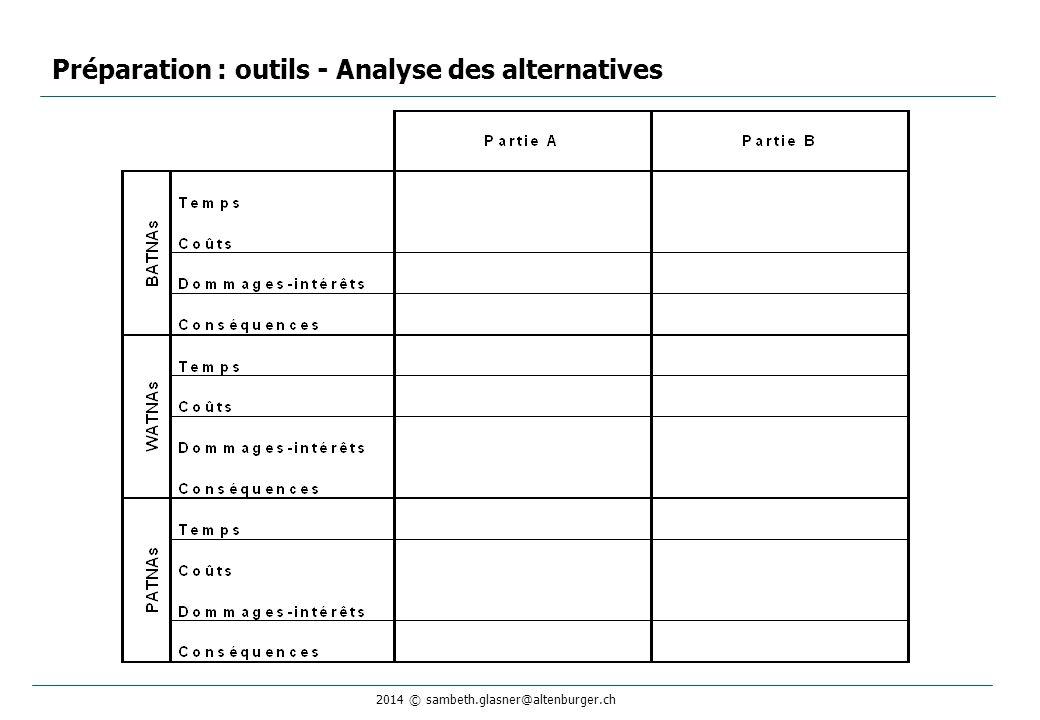 Préparation : outils - Analyse des alternatives