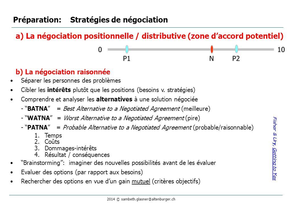 Préparation: Stratégies de négociation