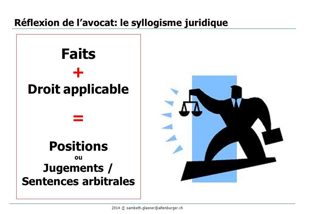 Réflexion de l'avocat: le syllogisme juridique