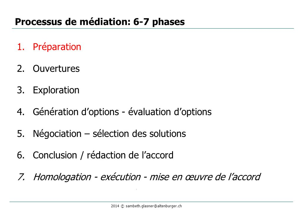 Processus de médiation: 6-7 phases