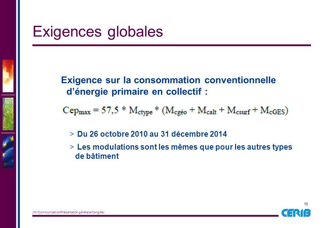 Exigences globales Exigence sur la consommation conventionnelle d'énergie primaire en collectif : Du 26 octobre 2010 au 31 décembre 2014.