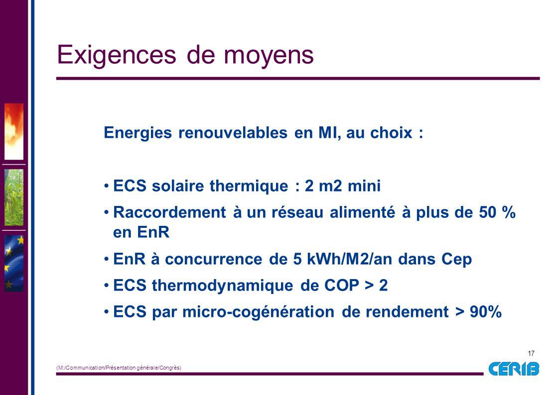 Exigences de moyens Energies renouvelables en MI, au choix :