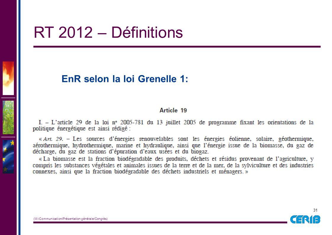 RT 2012 – Définitions EnR selon la loi Grenelle 1: