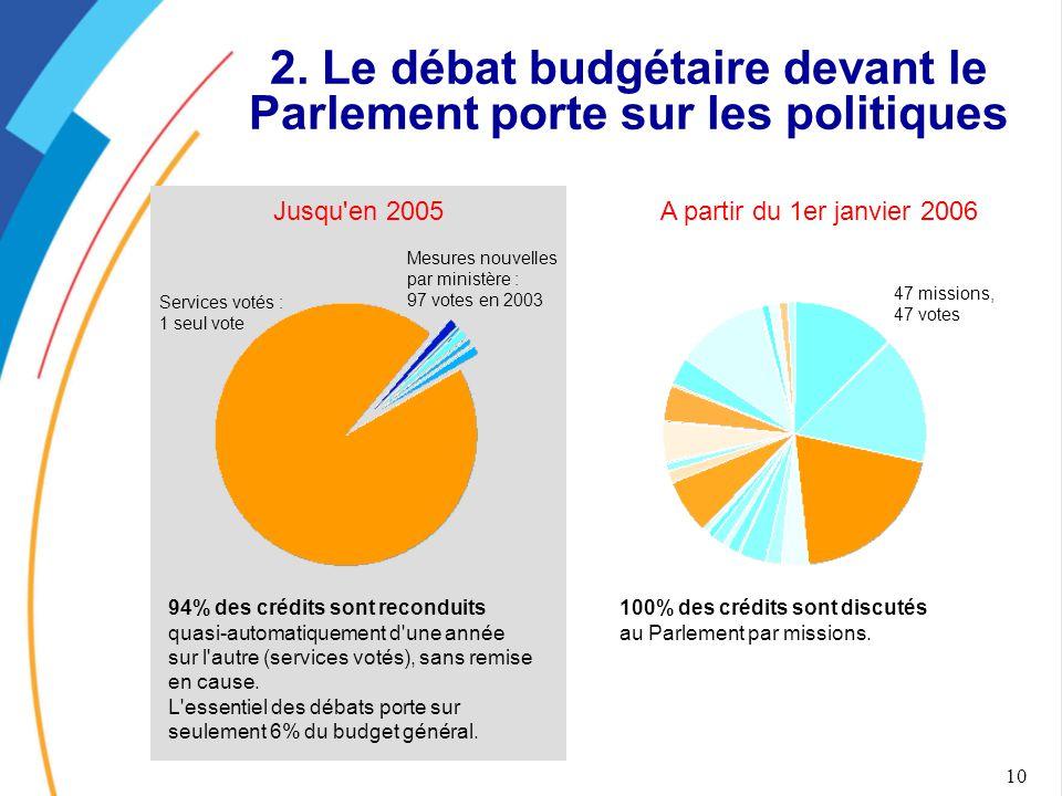 2. Le débat budgétaire devant le Parlement porte sur les politiques