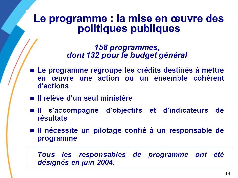 158 programmes, dont 132 pour le budget général