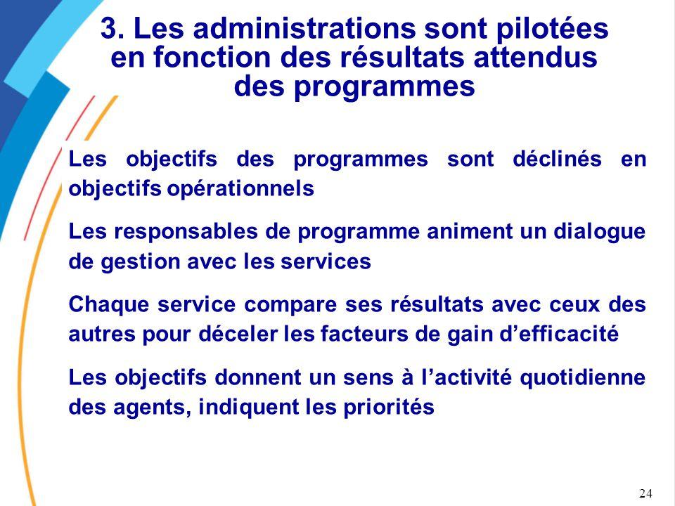 3. Les administrations sont pilotées en fonction des résultats attendus des programmes