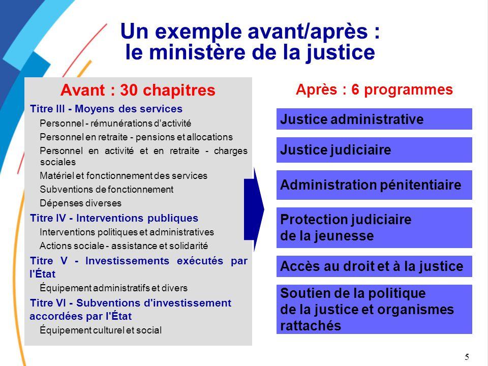 Un exemple avant/après : le ministère de la justice