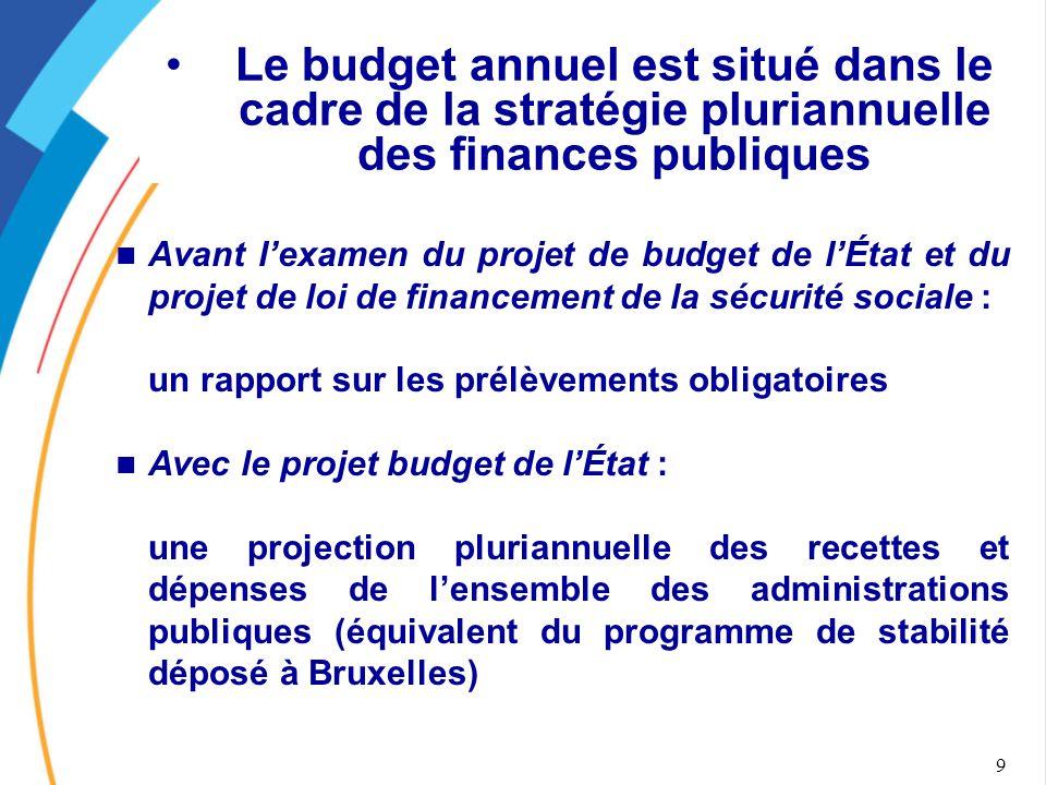 Le budget annuel est situé dans le cadre de la stratégie pluriannuelle des finances publiques
