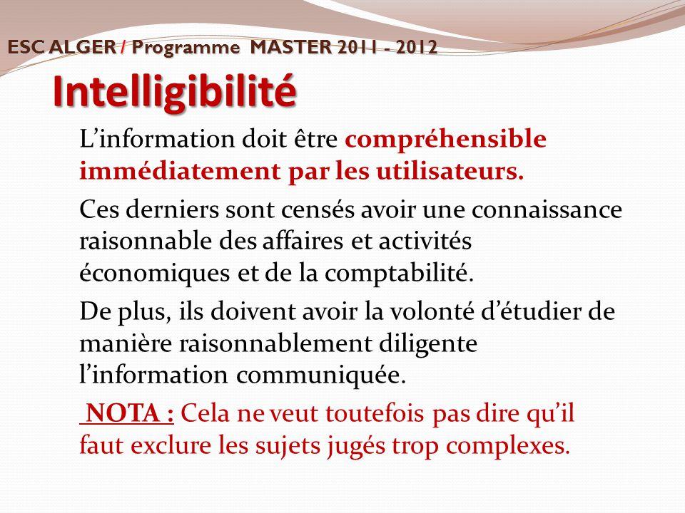 ESC ALGER / Programme MASTER 2011 - 2012