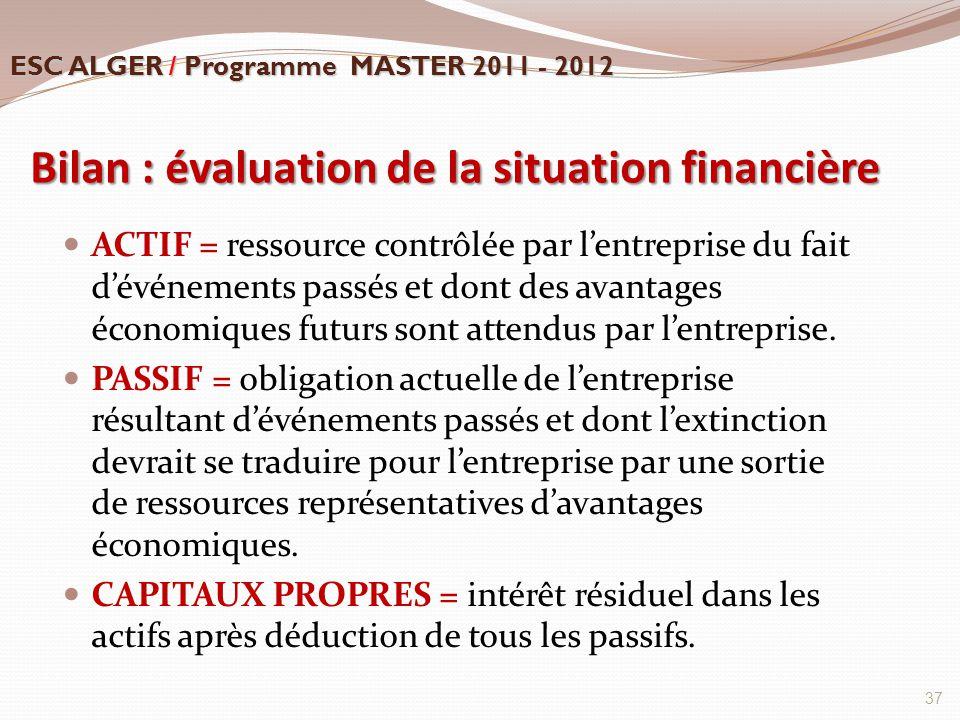 Bilan : évaluation de la situation financière