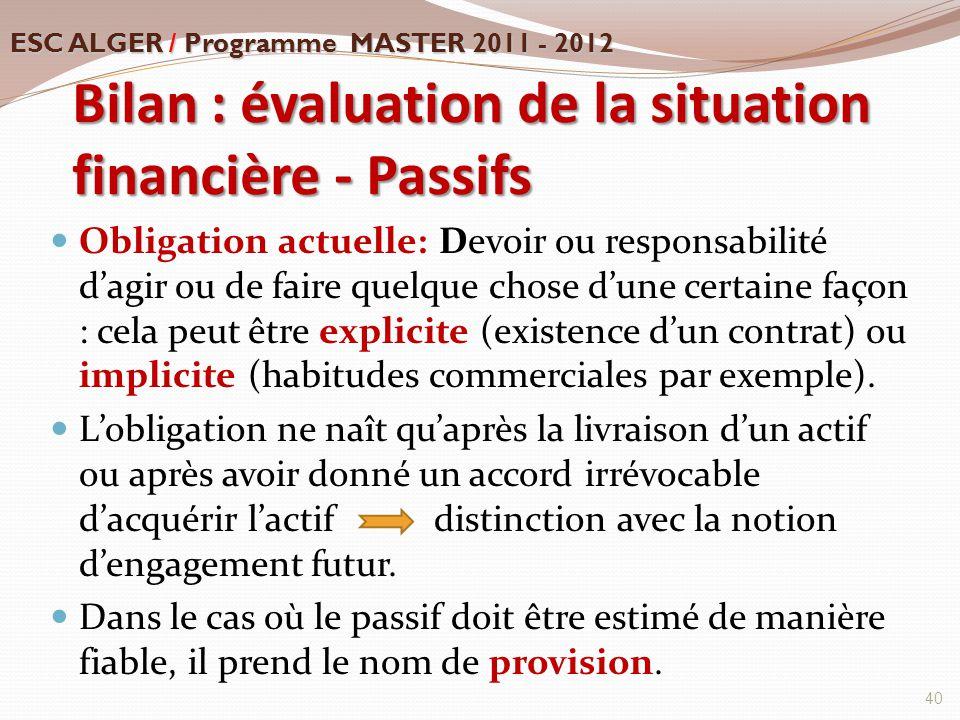 Bilan : évaluation de la situation financière - Passifs